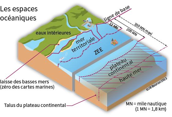Les espaces océaniques