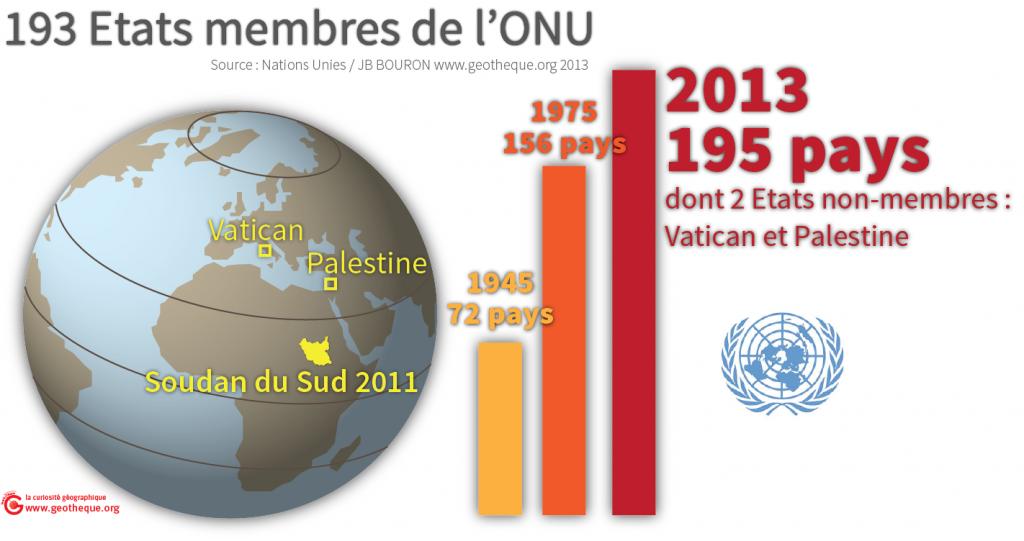 193 Etats membres de l'ONU
