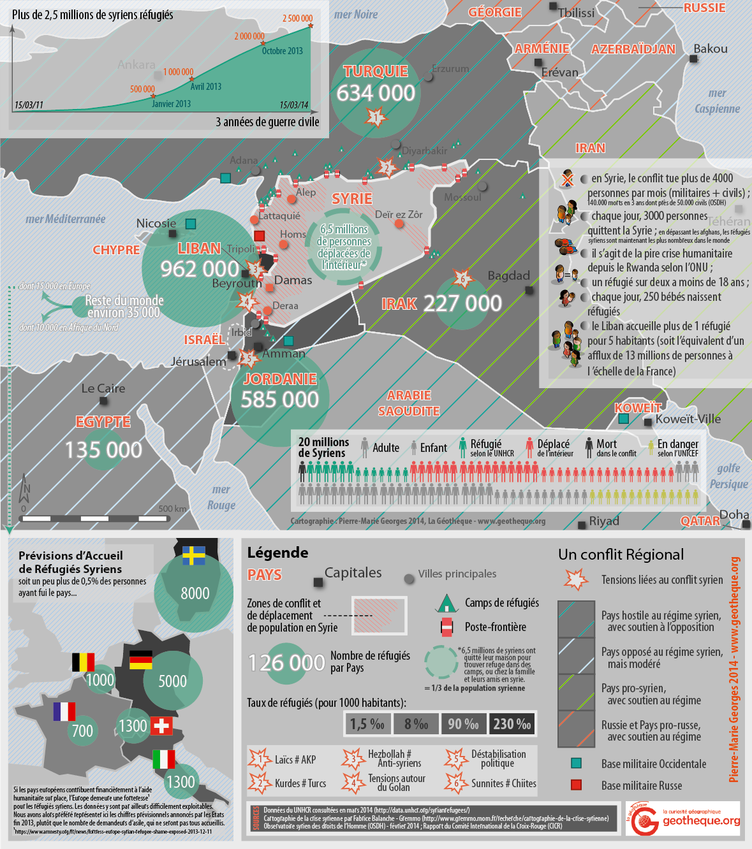 Carte des réfugiés syriens au 15 mars 2014