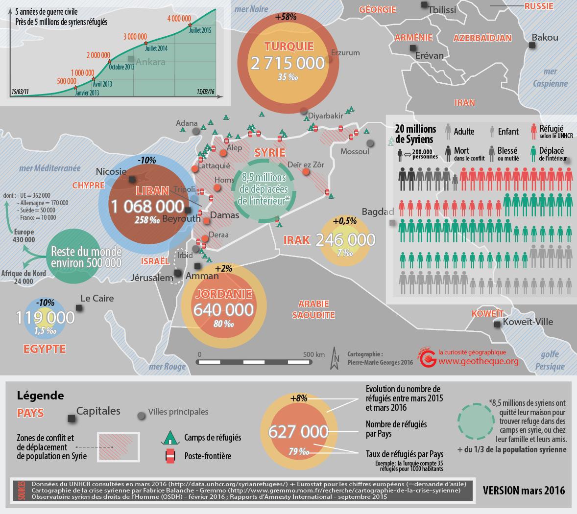 Carte des réfugiés syriens 2016-01