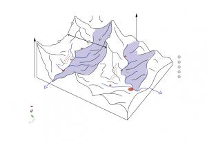 bloc-diagramme-muet-montagne-nb
