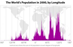 carte-de-la-population-dans-le-monde-par-longitude